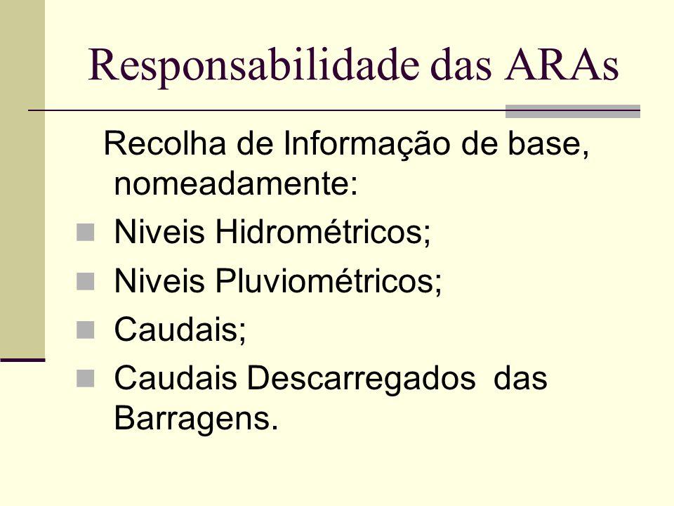 Responsabilidade das ARAs