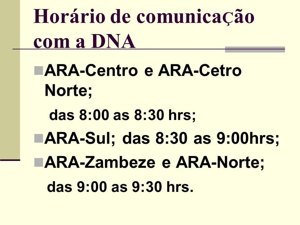 Horário de comunicaÇão com a DNA