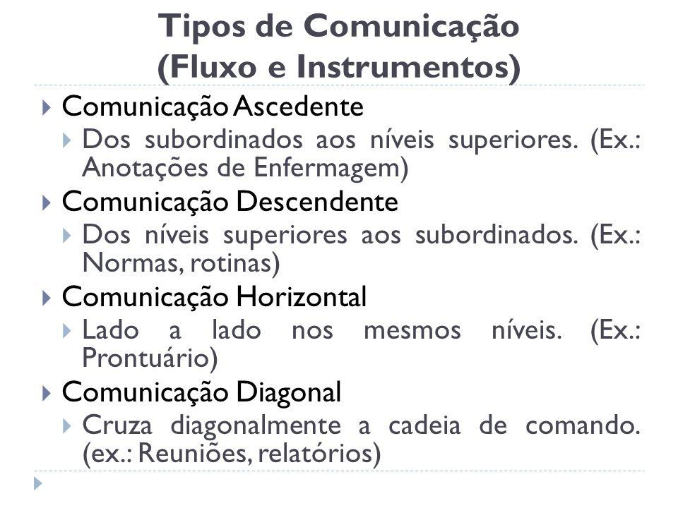 Tipos de Comunicação (Fluxo e Instrumentos)