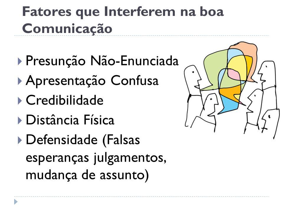 Fatores que Interferem na boa Comunicação