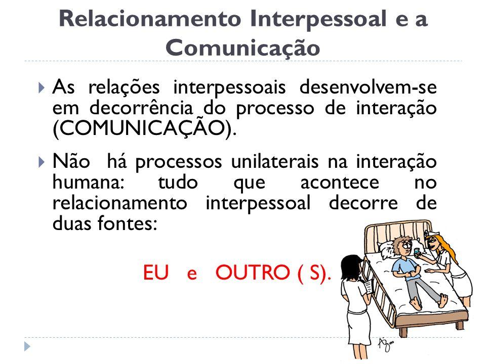 Relacionamento Interpessoal e a Comunicação