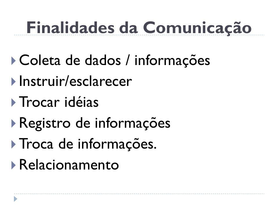 Finalidades da Comunicação