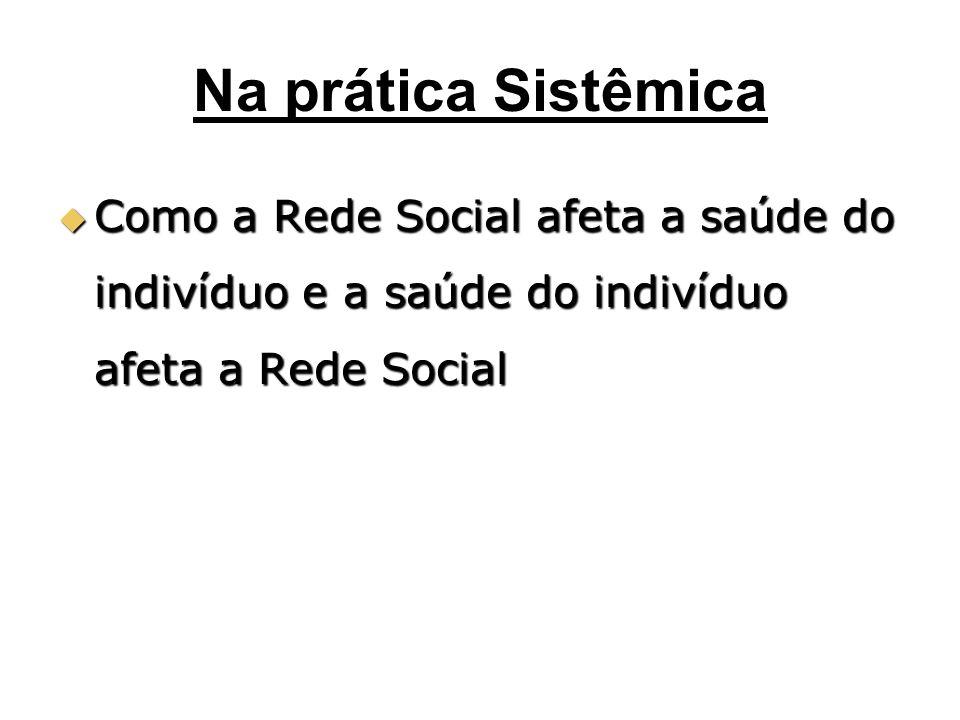 Na prática Sistêmica Como a Rede Social afeta a saúde do indivíduo e a saúde do indivíduo afeta a Rede Social.