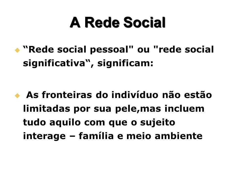A Rede Social Rede social pessoal ou rede social significativa , significam: