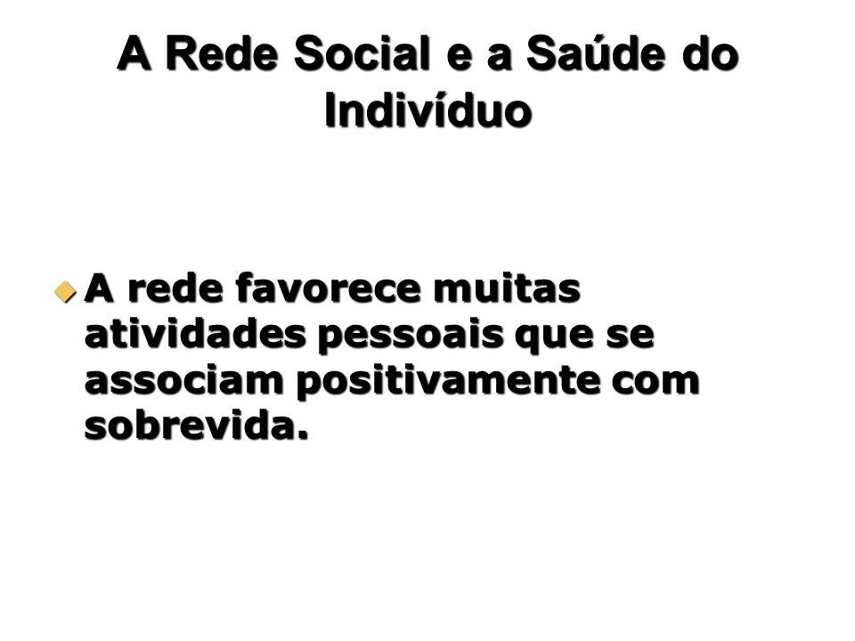 A Rede Social e a Saúde do Indivíduo