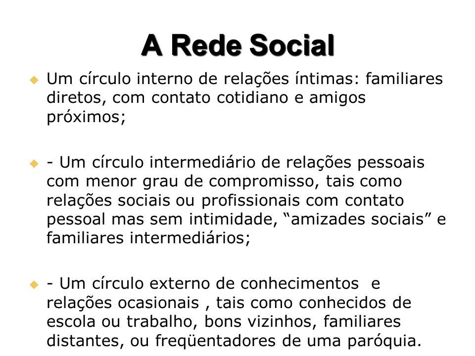 A Rede Social Um círculo interno de relações íntimas: familiares diretos, com contato cotidiano e amigos próximos;