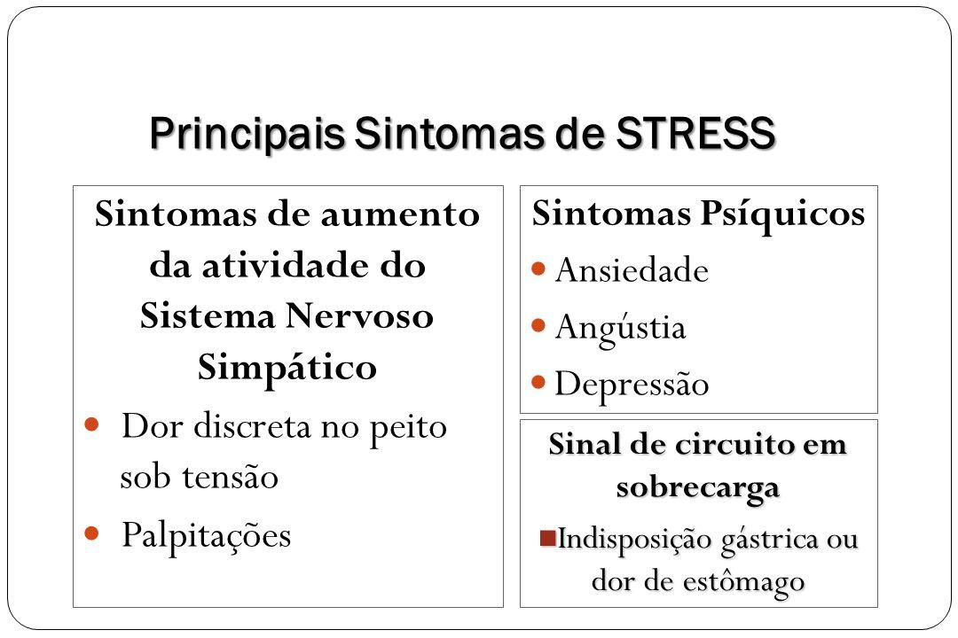 Principais Sintomas de STRESS