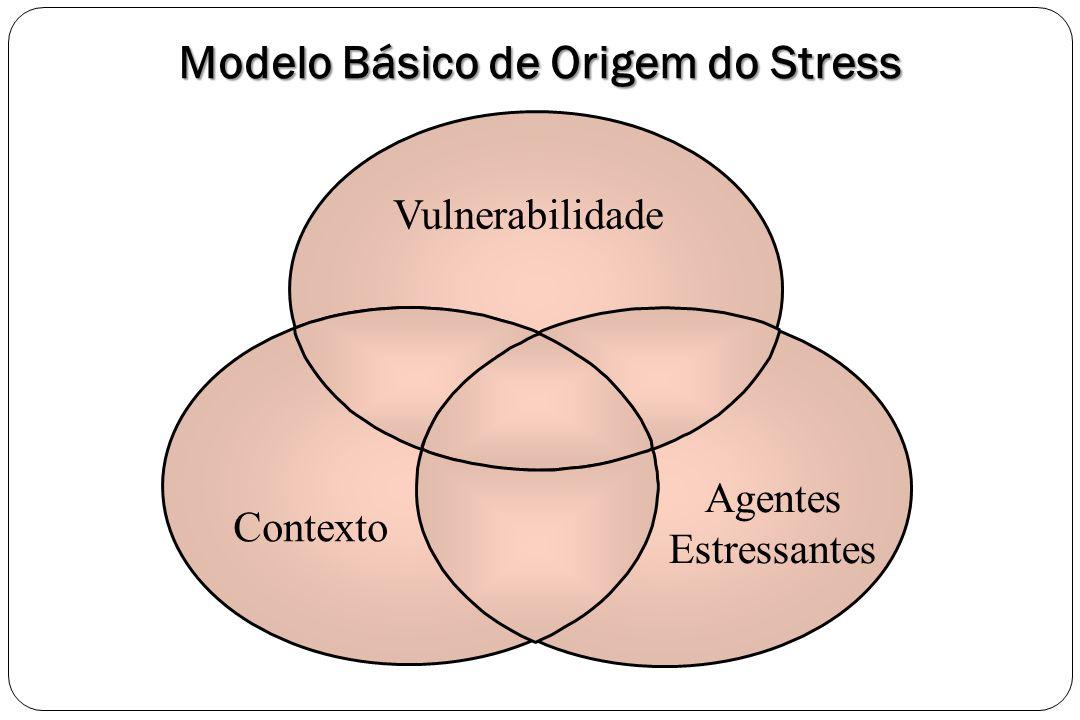Modelo Básico de Origem do Stress