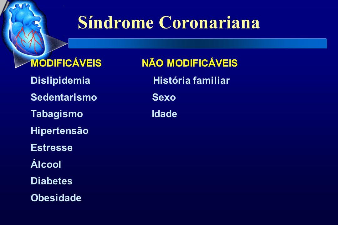 Síndrome Coronariana MODIFICÁVEIS NÃO MODIFICÁVEIS