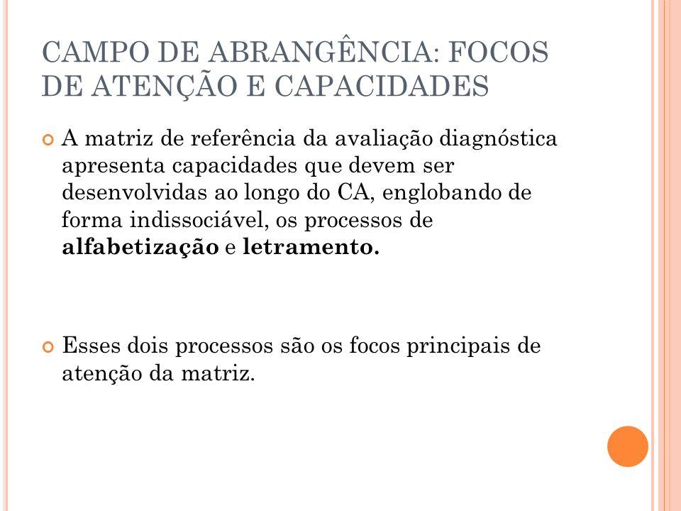 CAMPO DE ABRANGÊNCIA: FOCOS DE ATENÇÃO E CAPACIDADES