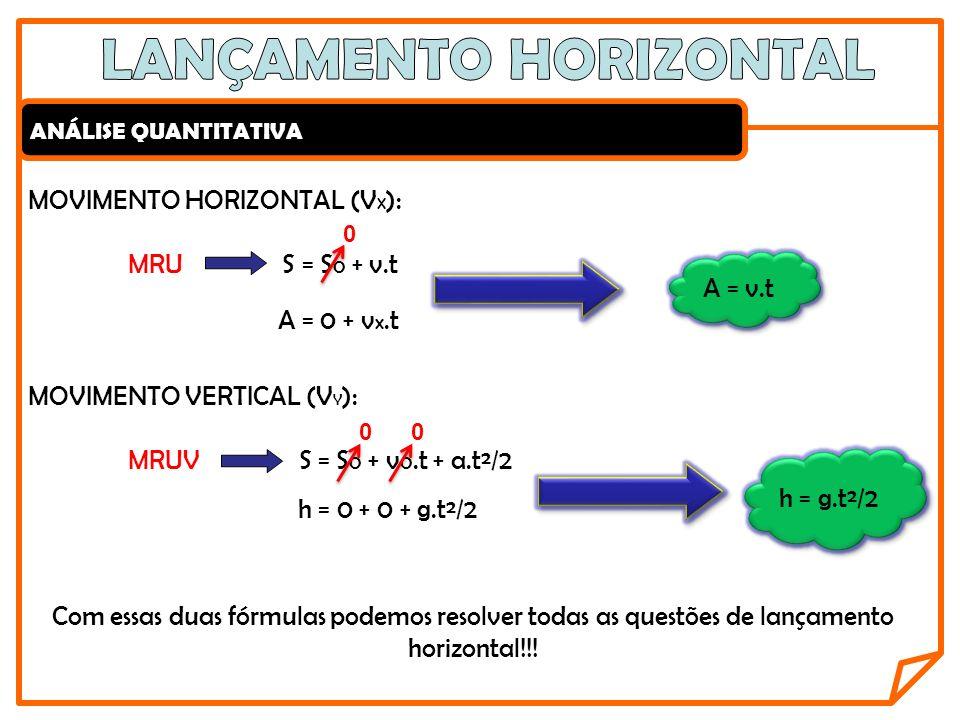 LANÇAMENTO HORIZONTAL