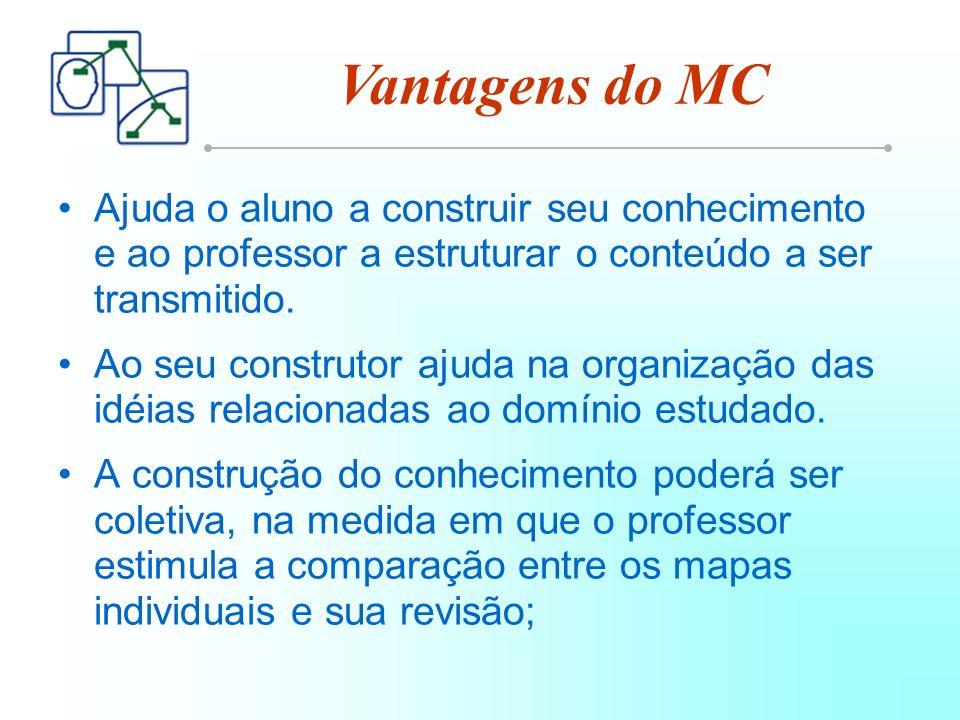 Vantagens do MC Ajuda o aluno a construir seu conhecimento e ao professor a estruturar o conteúdo a ser transmitido.
