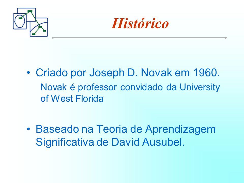 Histórico Criado por Joseph D. Novak em 1960.