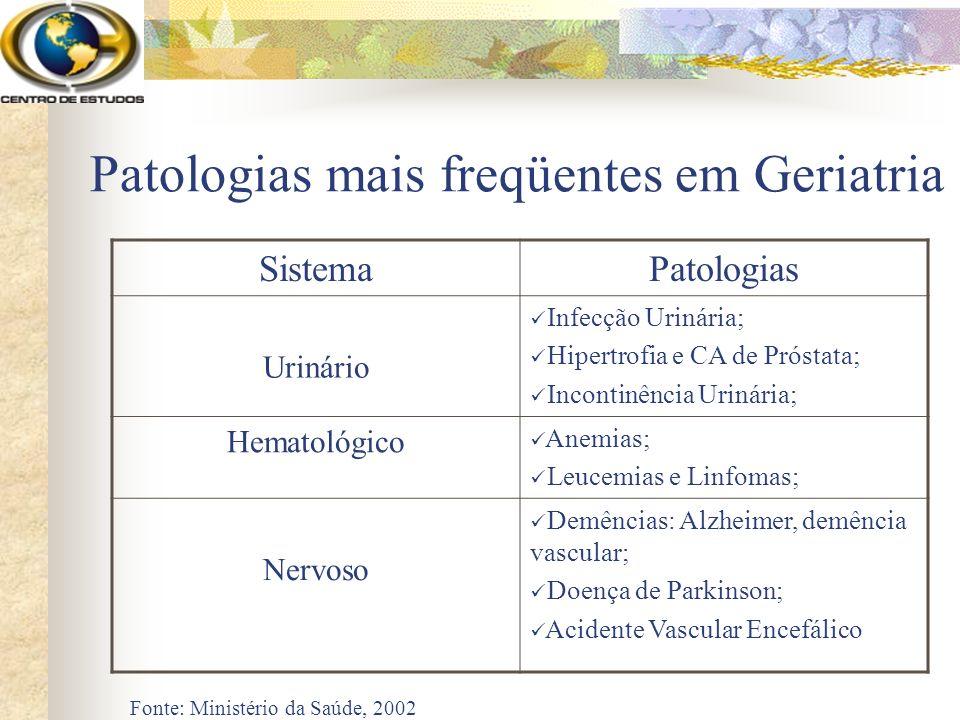 Patologias mais freqüentes em Geriatria