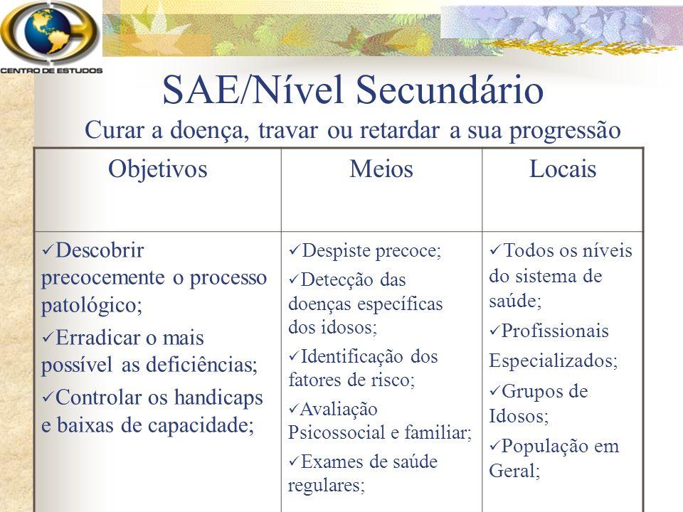 SAE/Nível Secundário Curar a doença, travar ou retardar a sua progressão
