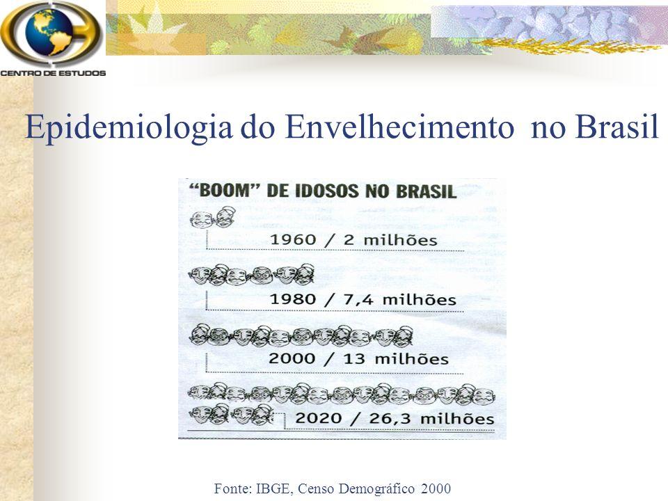 Epidemiologia do Envelhecimento no Brasil