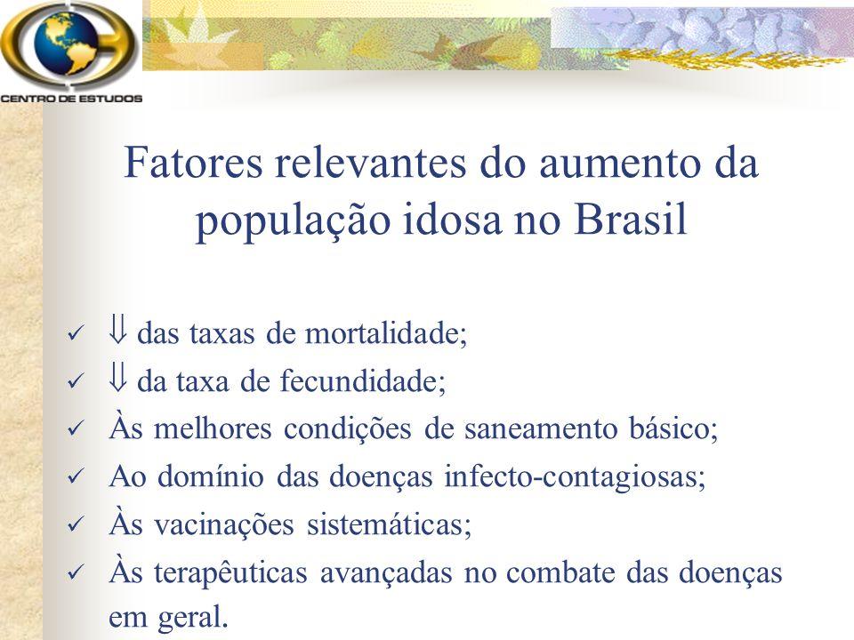 Fatores relevantes do aumento da população idosa no Brasil
