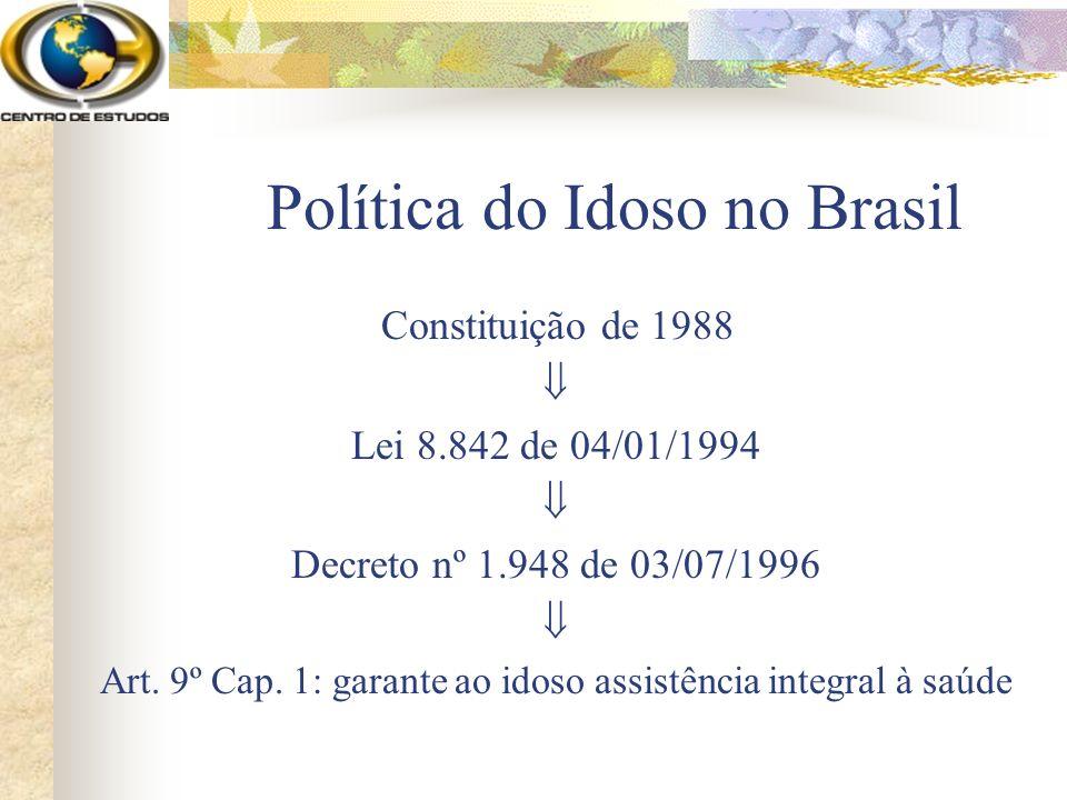 Política do Idoso no Brasil