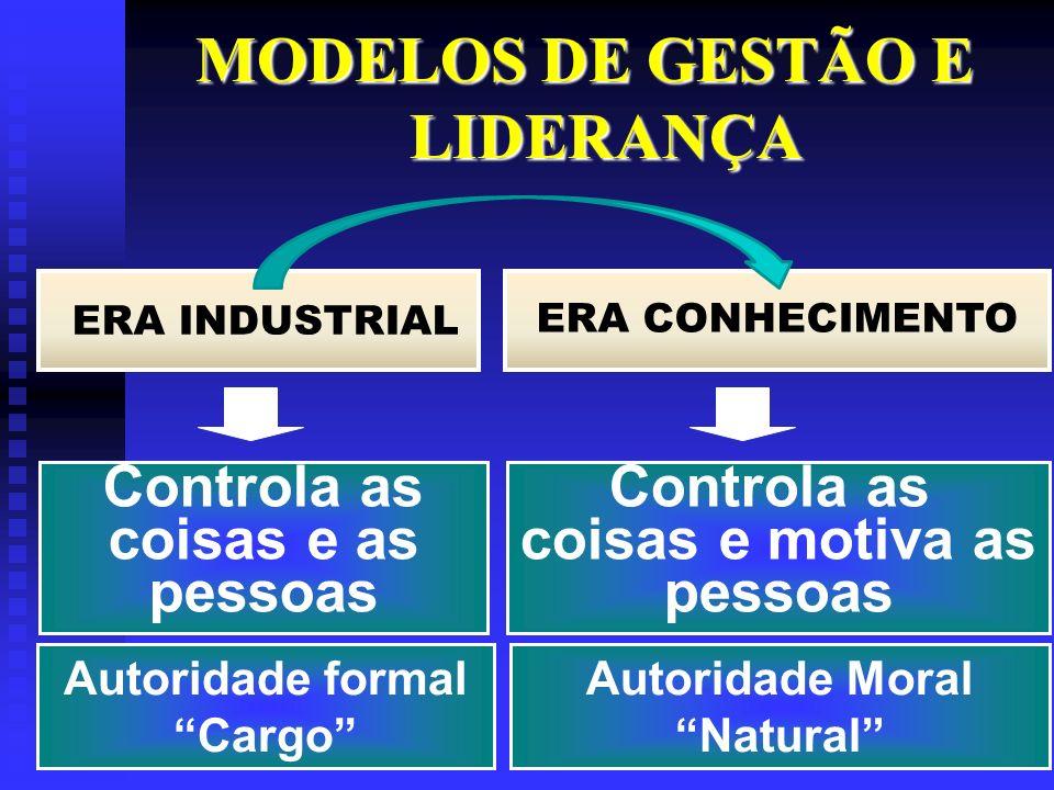 MODELOS DE GESTÃO E LIDERANÇA Controla as coisas e as pessoas