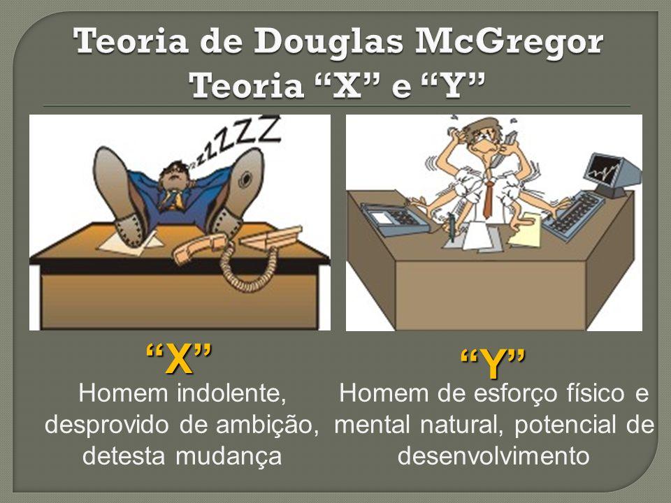 Teoria de Douglas McGregor Teoria X e Y