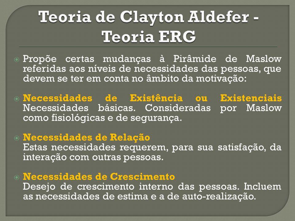 Teoria de Clayton Aldefer -Teoria ERG