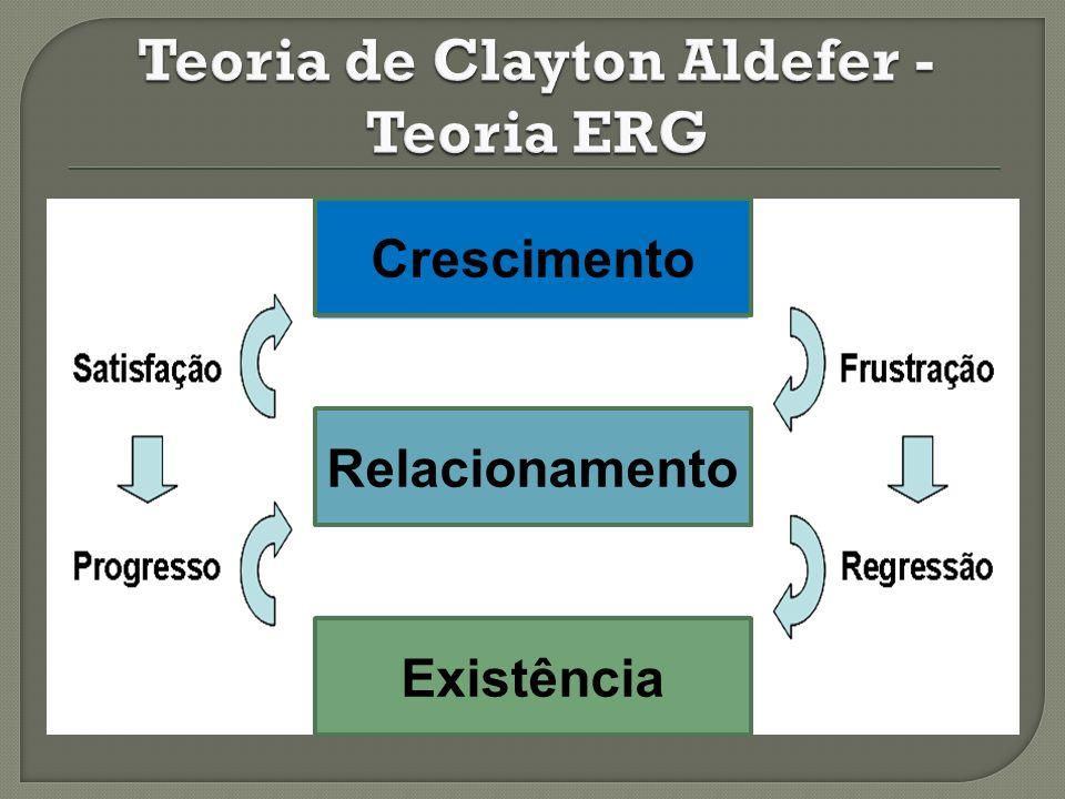 Teoria de Clayton Aldefer - Teoria ERG