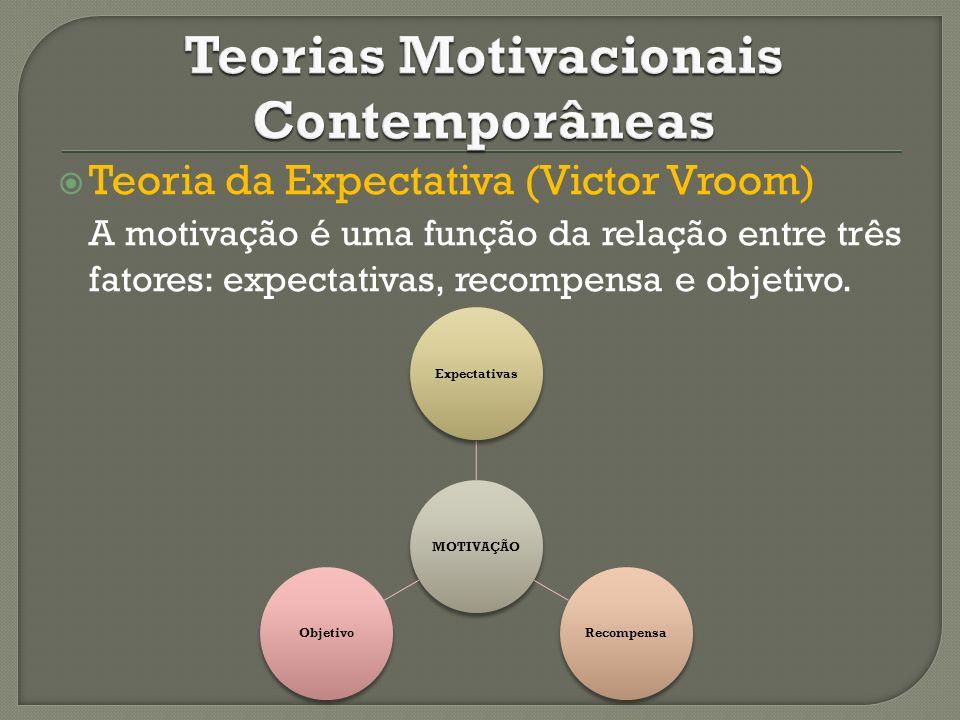 Teorias Motivacionais Contemporâneas