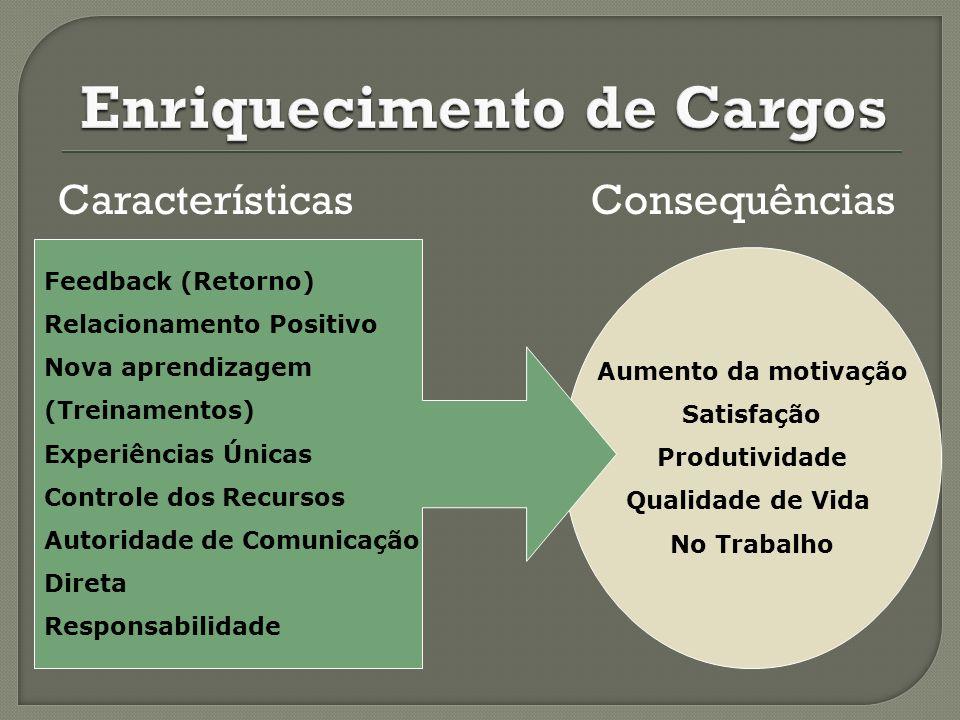 Enriquecimento de Cargos