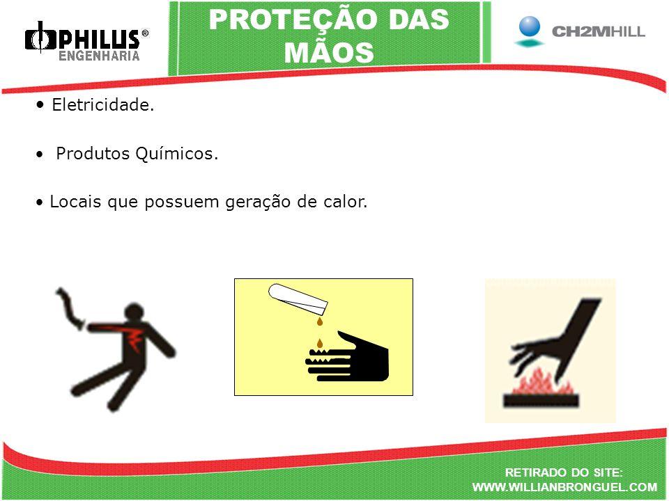 PROTEÇÃO DAS MÃOS Eletricidade. Produtos Químicos.