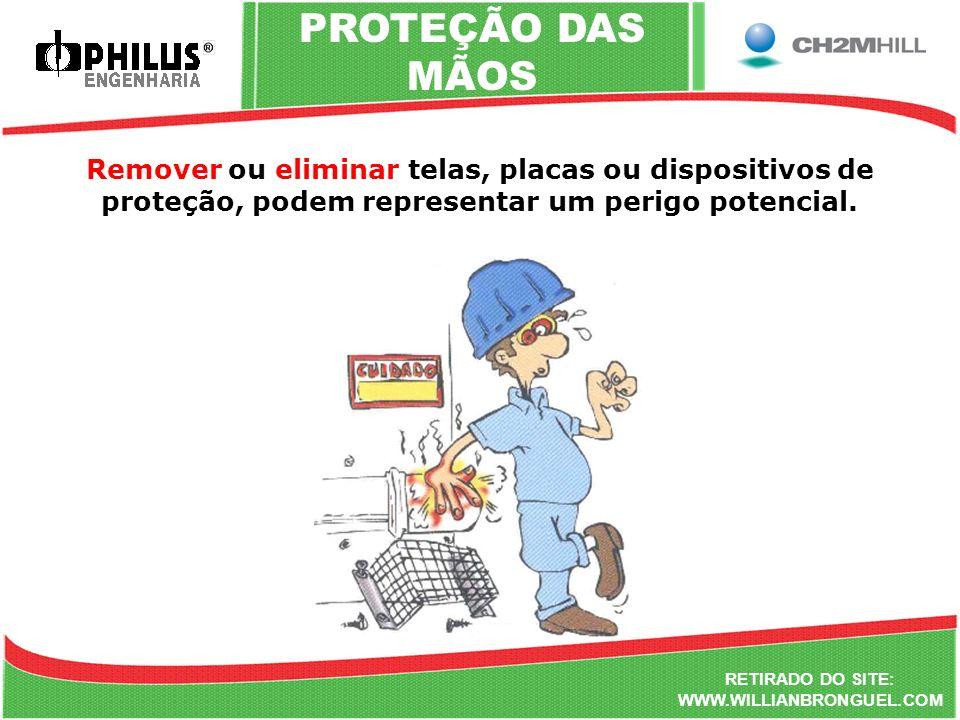 PROTEÇÃO DAS MÃOS Remover ou eliminar telas, placas ou dispositivos de proteção, podem representar um perigo potencial.