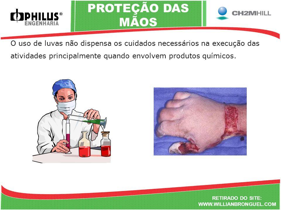 PROTEÇÃO DAS MÃOS O uso de luvas não dispensa os cuidados necessários na execução das. atividades principalmente quando envolvem produtos químicos.
