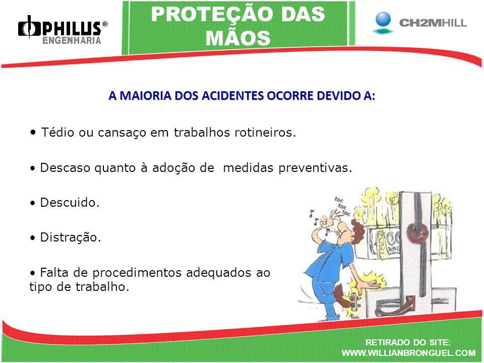 A MAIORIA DOS ACIDENTES OCORRE DEVIDO A:
