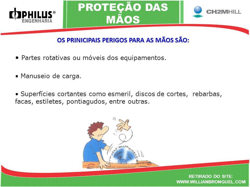OS PRINICIPAIS PERIGOS PARA AS MÃOS SÃO: