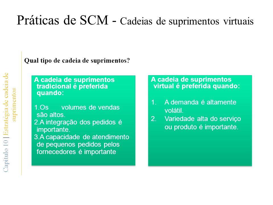 Práticas de SCM - Cadeias de suprimentos virtuais