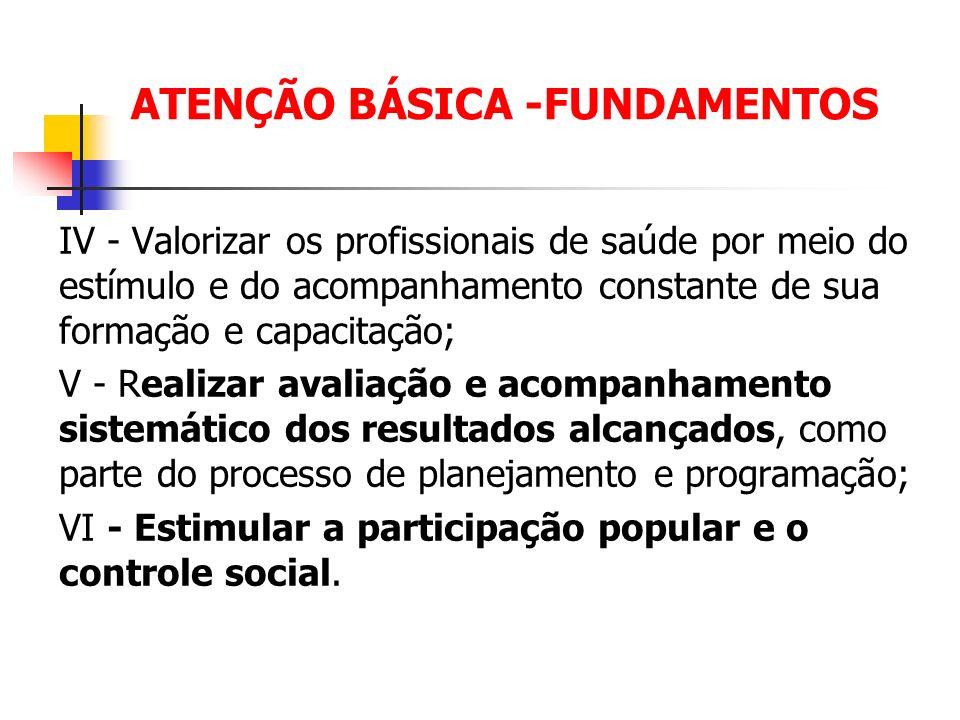 ATENÇÃO BÁSICA -FUNDAMENTOS