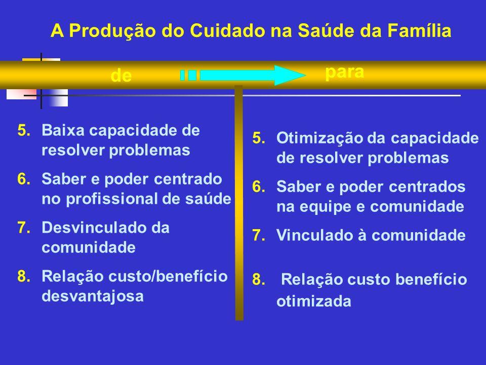 A Produção do Cuidado na Saúde da Família