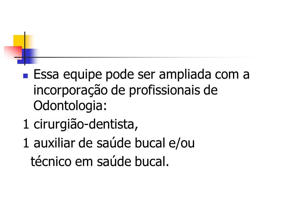 Essa equipe pode ser ampliada com a incorporação de profissionais de Odontologia: