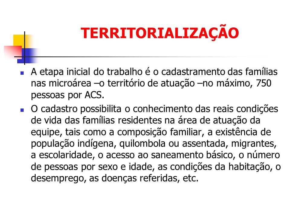 TERRITORIALIZAÇÃO A etapa inicial do trabalho é o cadastramento das famílias nas microárea –o território de atuação –no máximo, 750 pessoas por ACS.