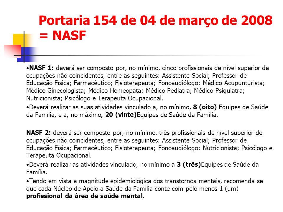 Portaria 154 de 04 de março de 2008 = NASF