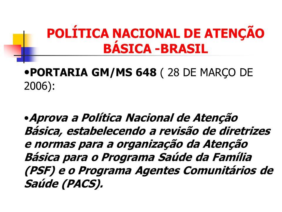 POLÍTICA NACIONAL DE ATENÇÃO BÁSICA -BRASIL