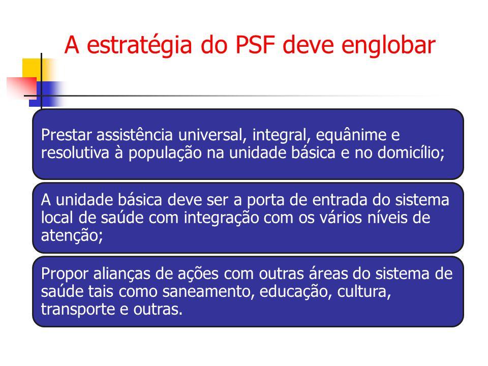 A estratégia do PSF deve englobar