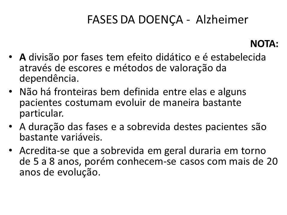 FASES DA DOENÇA - Alzheimer