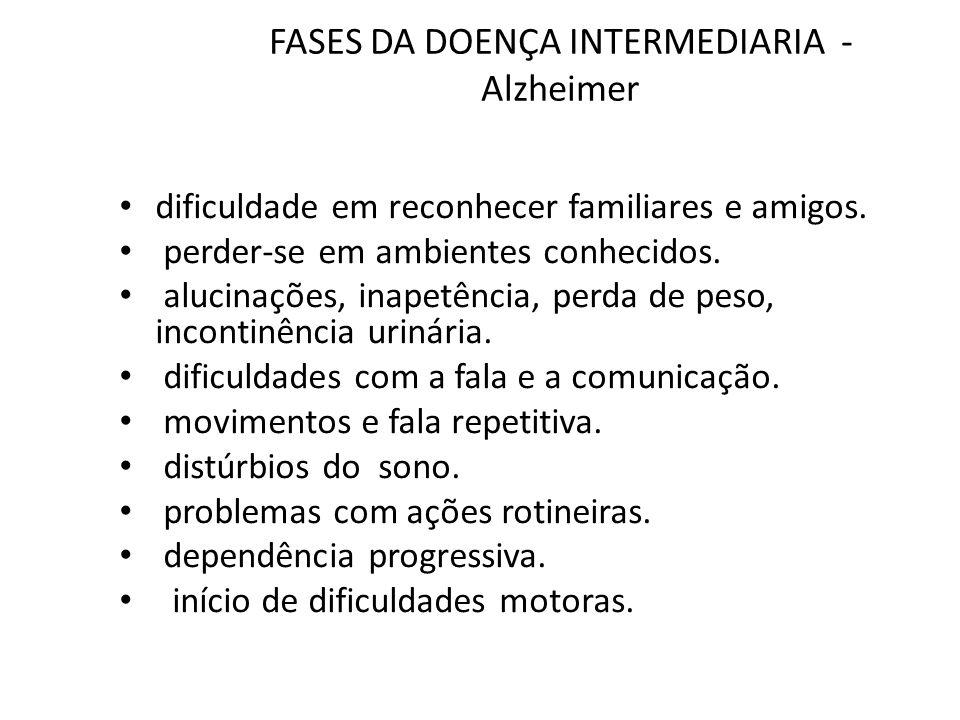FASES DA DOENÇA INTERMEDIARIA - Alzheimer
