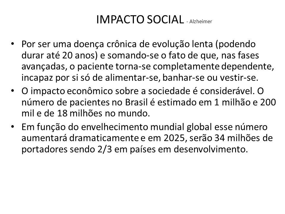 IMPACTO SOCIAL - Alzheimer