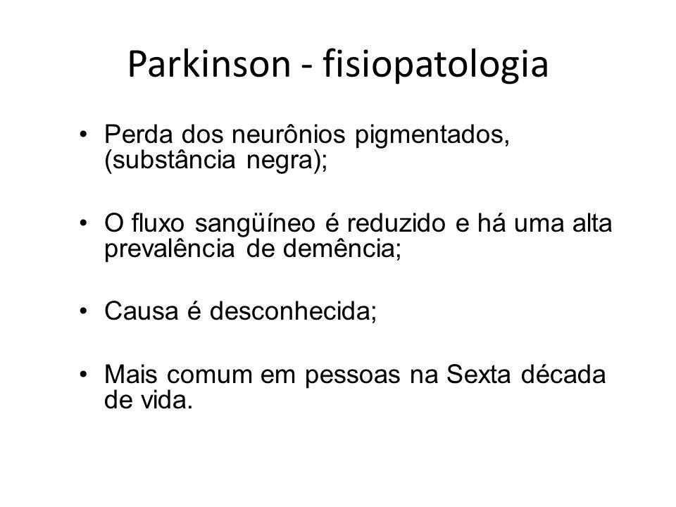 Parkinson - fisiopatologia
