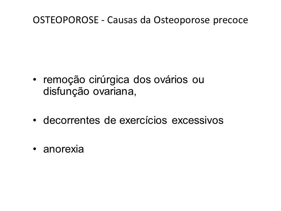 OSTEOPOROSE - Causas da Osteoporose precoce