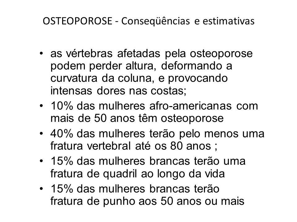 OSTEOPOROSE - Conseqüências e estimativas