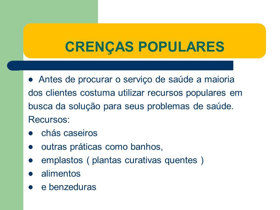 CRENÇAS POPULARES Antes de procurar o serviço de saúde a maioria