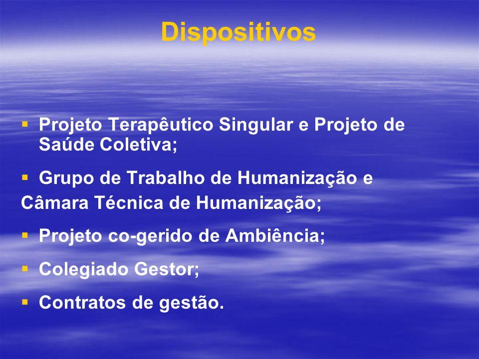 Dispositivos Projeto Terapêutico Singular e Projeto de Saúde Coletiva;