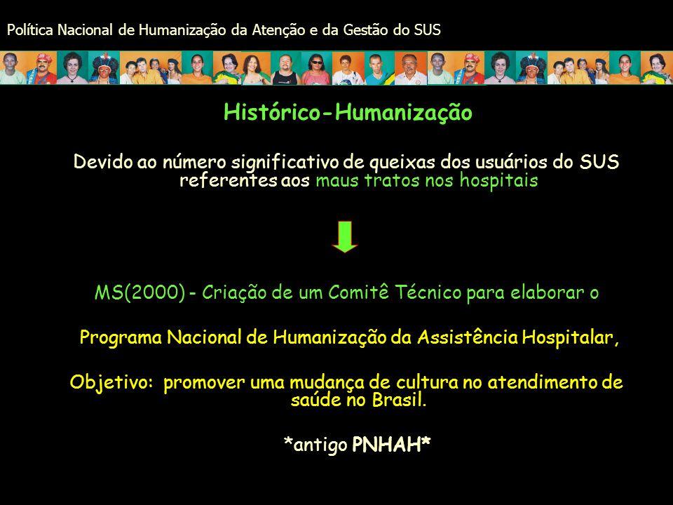 Histórico-Humanização